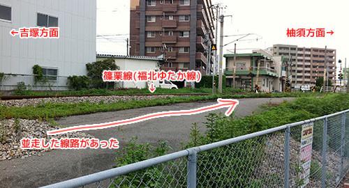 勝田線 廃線跡
